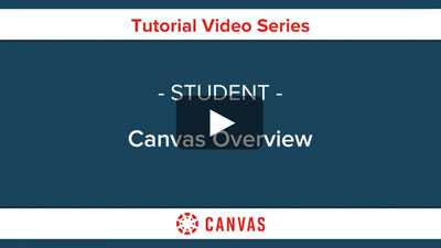 Students - Canvas Overview Video