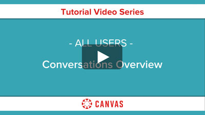 Students - Canvas Inbox/Conversations Video